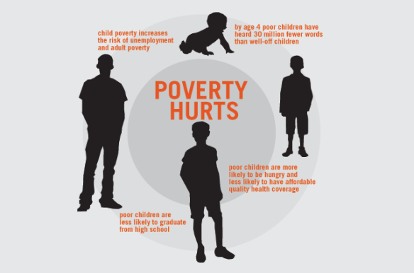 poverty-hurts