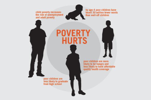 poverty-hurts