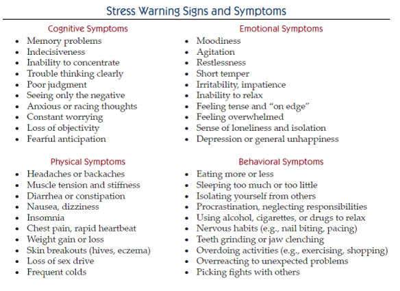 Stess Warning Signs and Symptoms