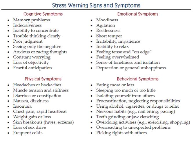 Stess Warning Signs and Symptoms