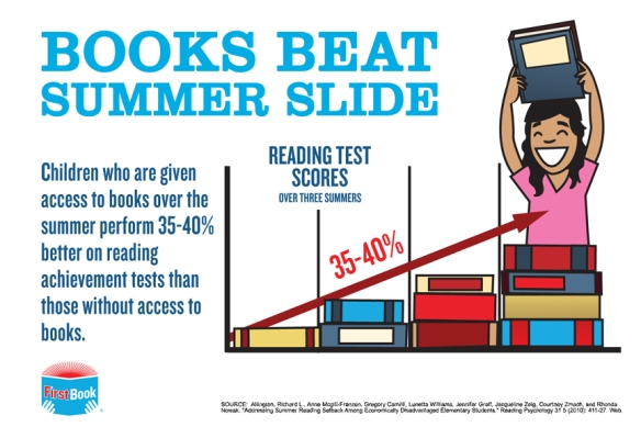 books-beat-summer-slide