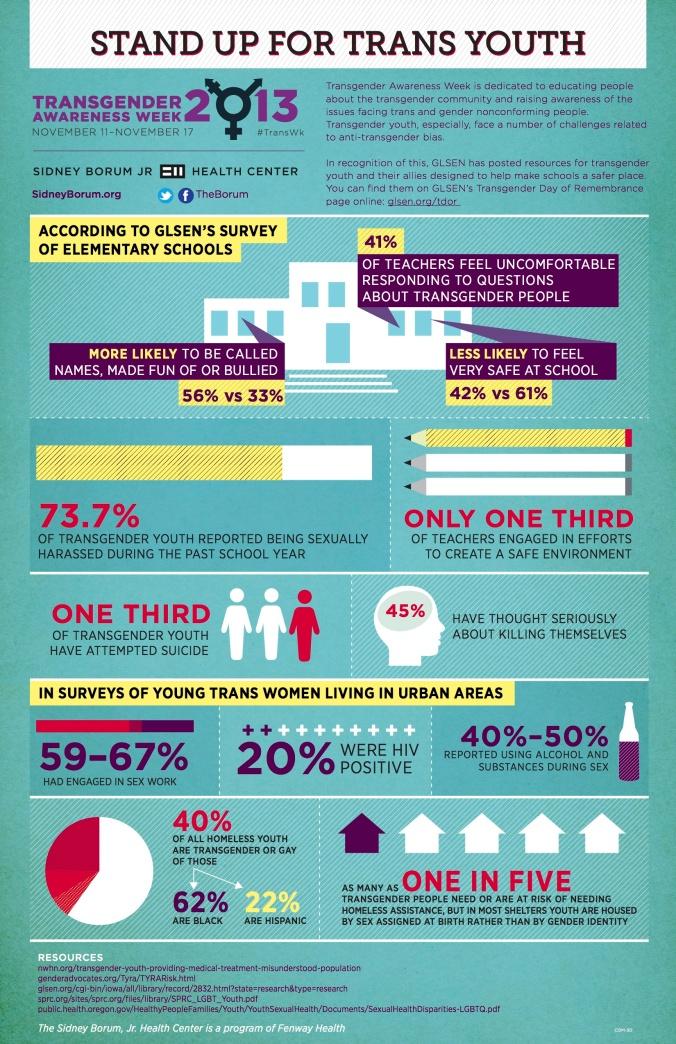 transgender-youth-2013