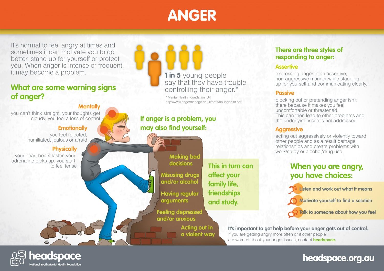 anger_52427f18d1dbf_w1500