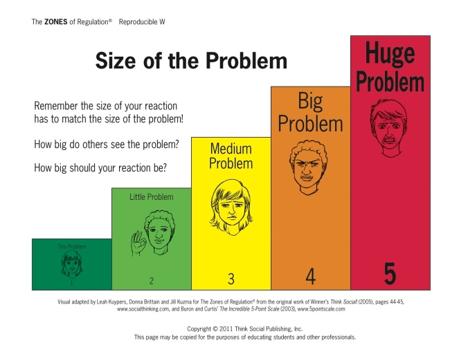 size-of-the-problem