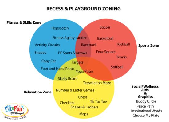 zoning-graphic-2-550x397