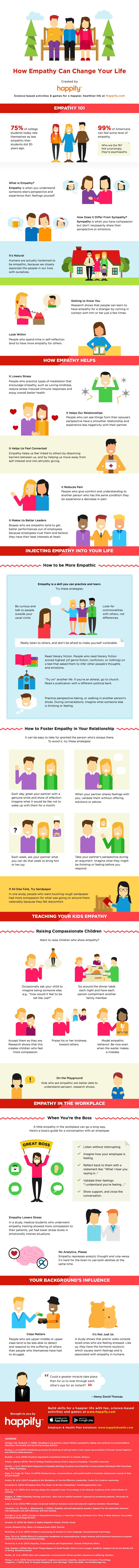 happify-empathy