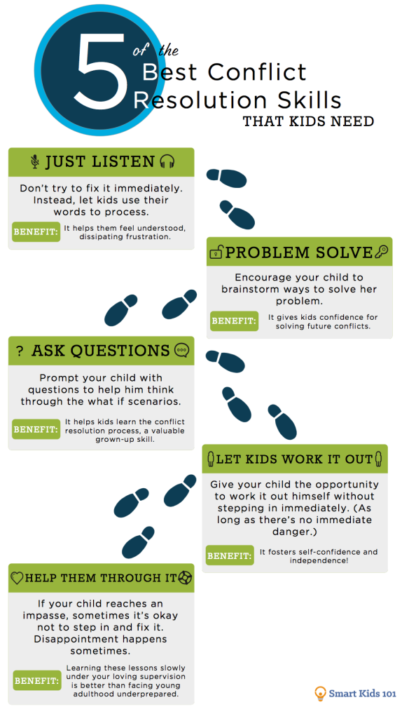conflict-resolution-skills-infographic