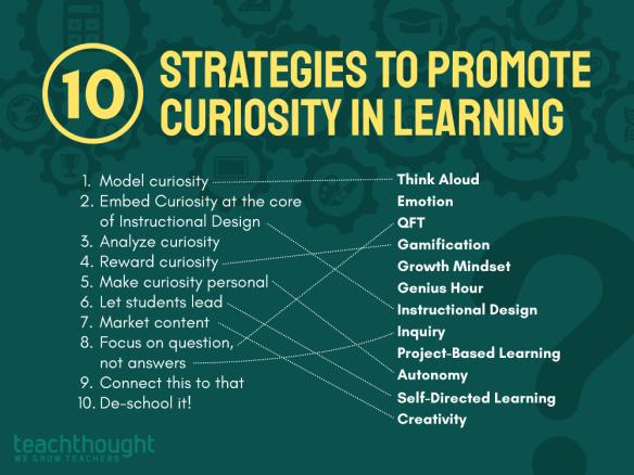 strategies-curiosity-learning