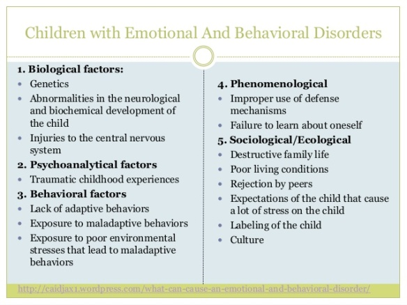 children-with-emotional-and-behavioral-disorders-5-638